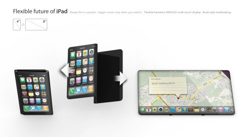 Apple iPad Future