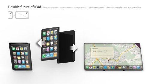 Apple iPad Future